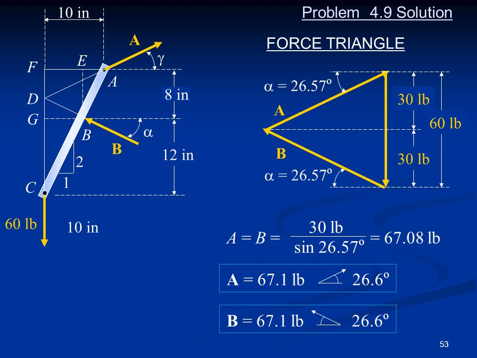 10 in Problem 4.9 Solution. A. FORCE TRIANGLE. g. E. F. A. a = 26.57o. 8 in. D. 30 lb. A.