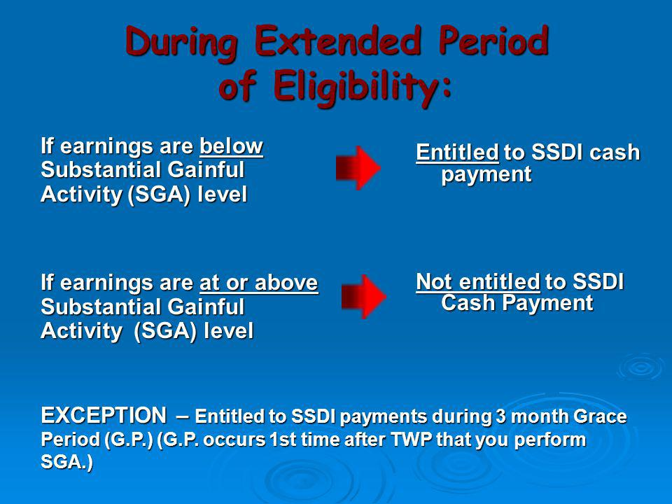 During Extended Period of Eligibility: