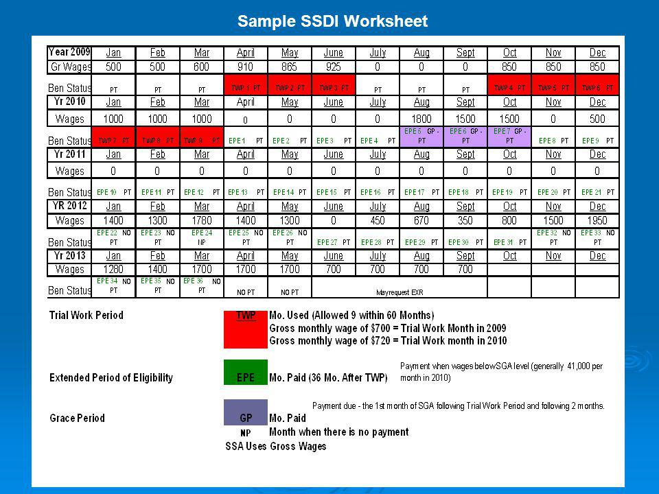Sample SSDI Worksheet