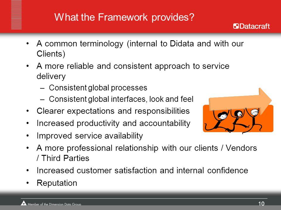 What the Framework provides