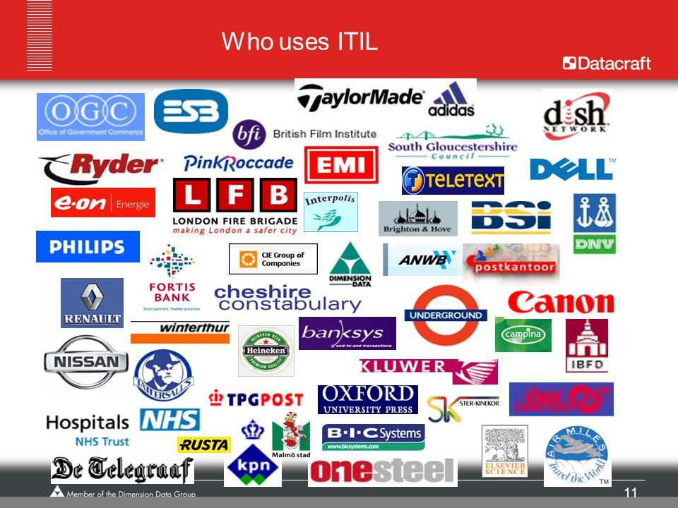 Who uses ITIL
