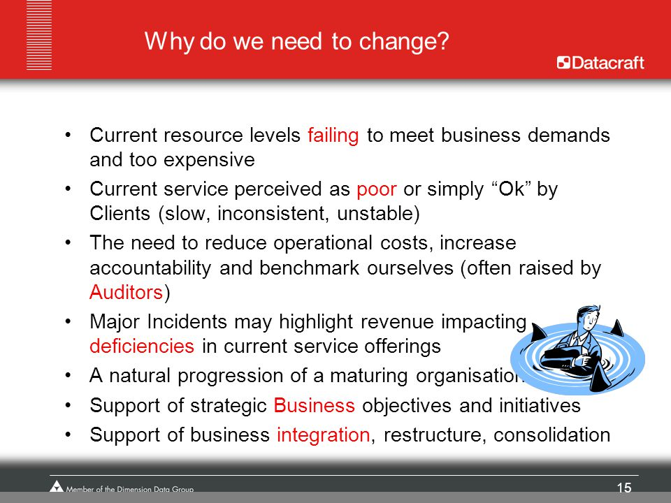 Why do we need to change Current resource levels failing to meet business demands and too expensive.