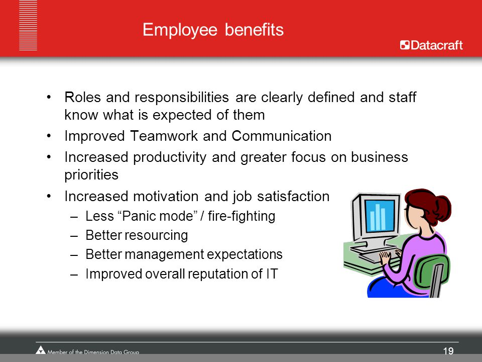 Employee benefits Roles and responsibilities are clearly defined and staff know what is expected of them.