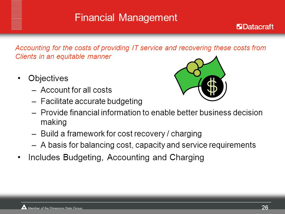 Financial Management Objectives