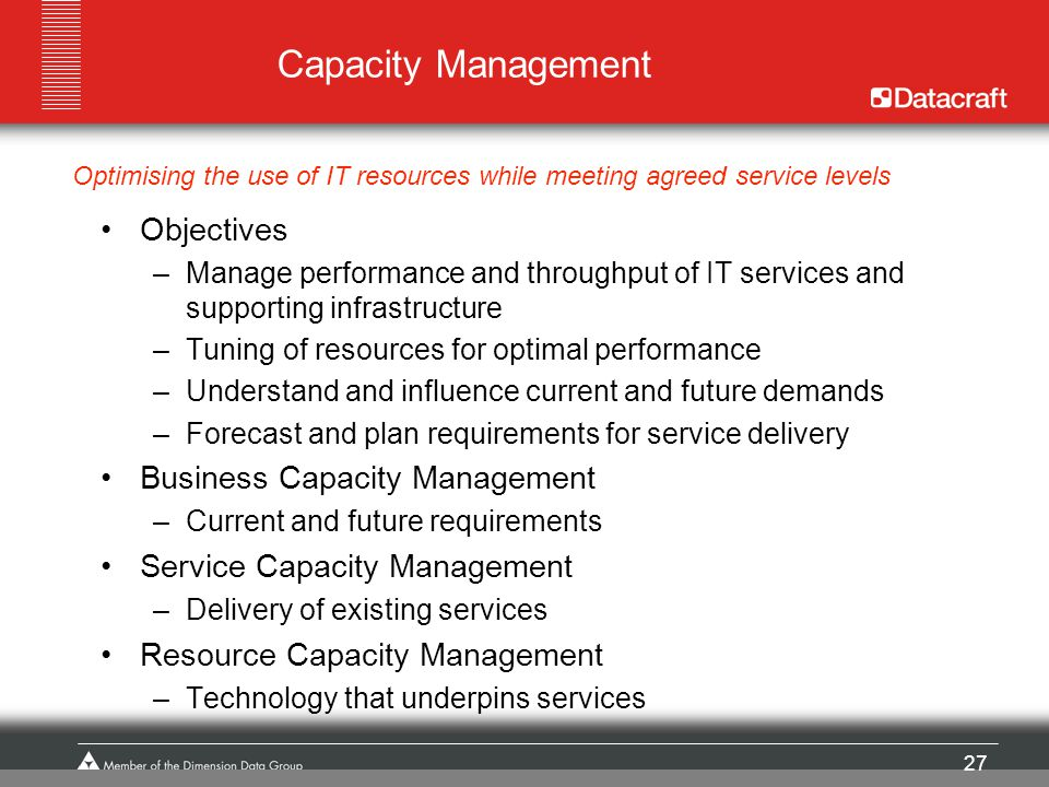 Capacity Management Objectives Business Capacity Management