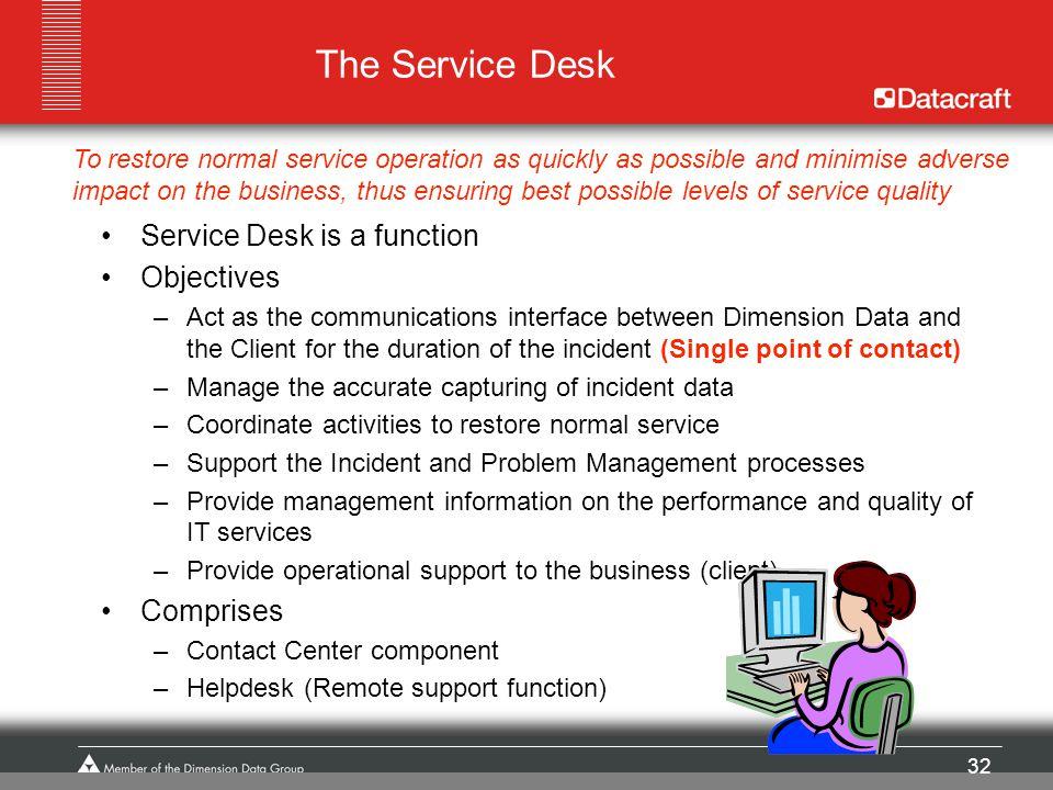The Service Desk Service Desk is a function Objectives Comprises
