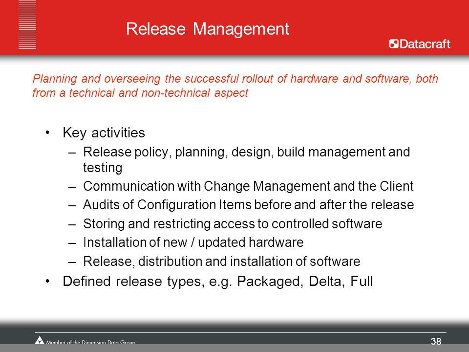 Release Management Key activities