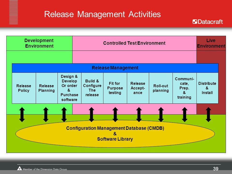 Release Management Activities