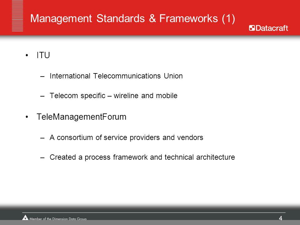 Management Standards & Frameworks (1)