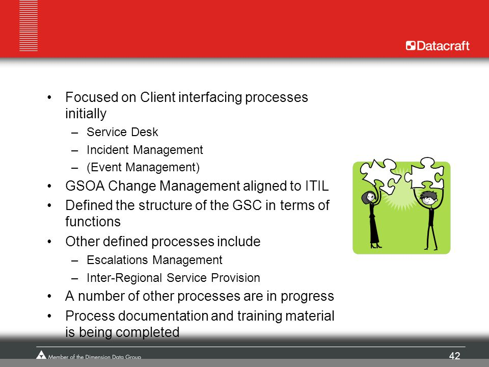 Focused on Client interfacing processes initially