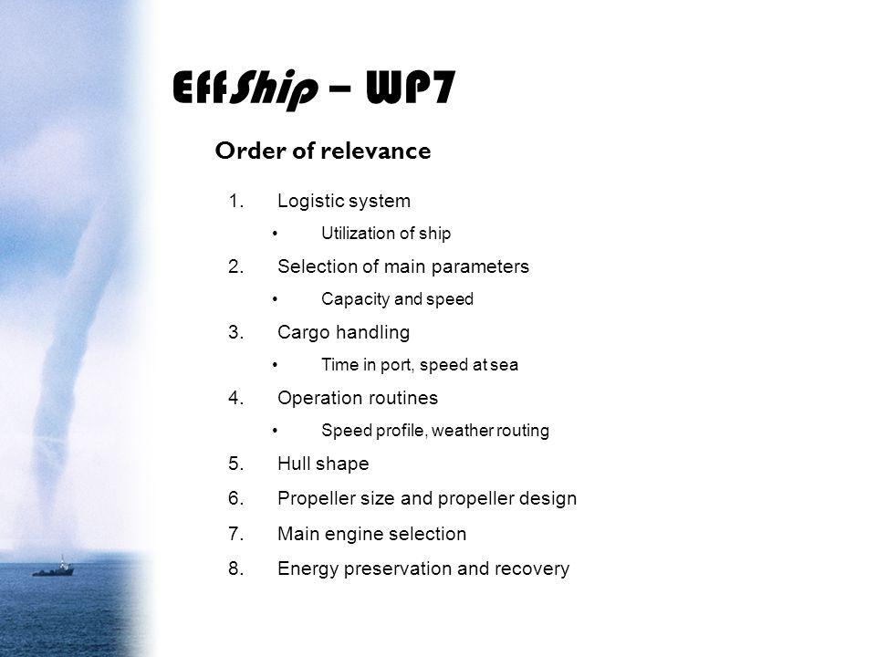 EffShip – WP7 Order of relevance Logistic system