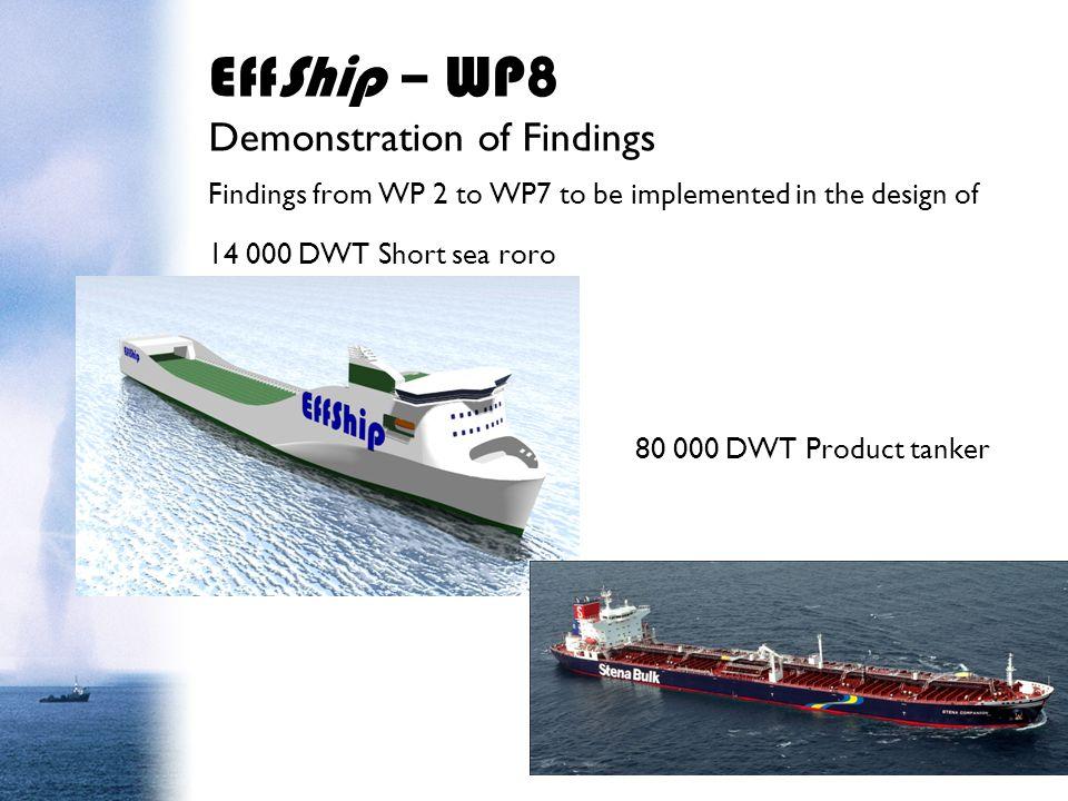 EffShip – WP8 Demonstration of Findings