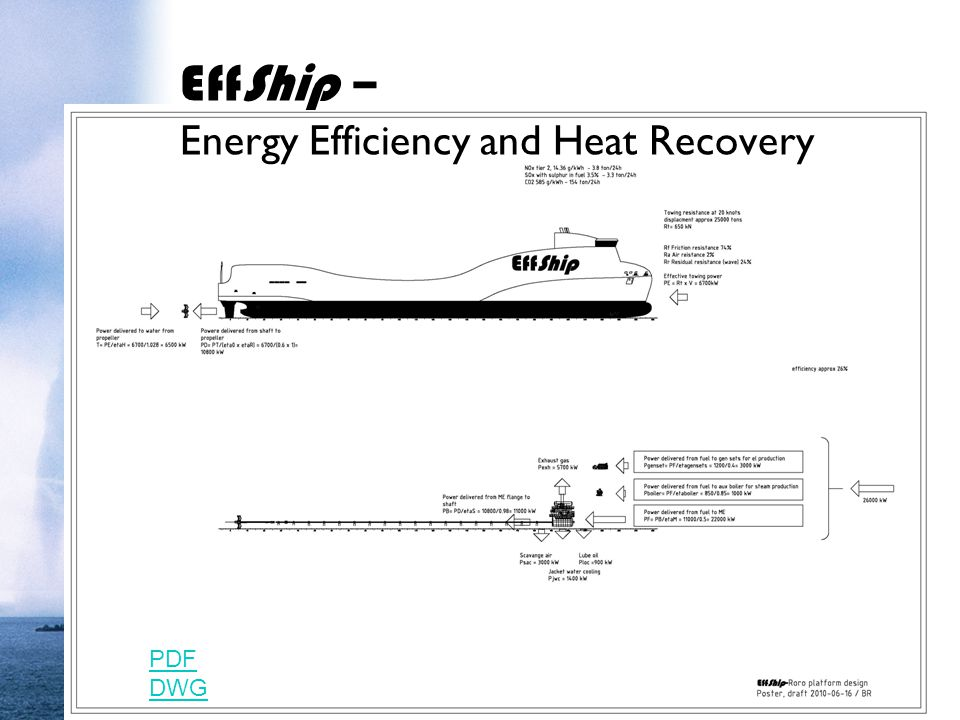 EffShip – Energy Efficiency and Heat Recovery