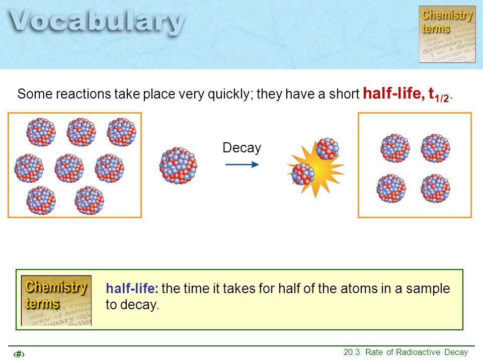 Some reactions take place very quickly; they have a short half-life, t1/2.