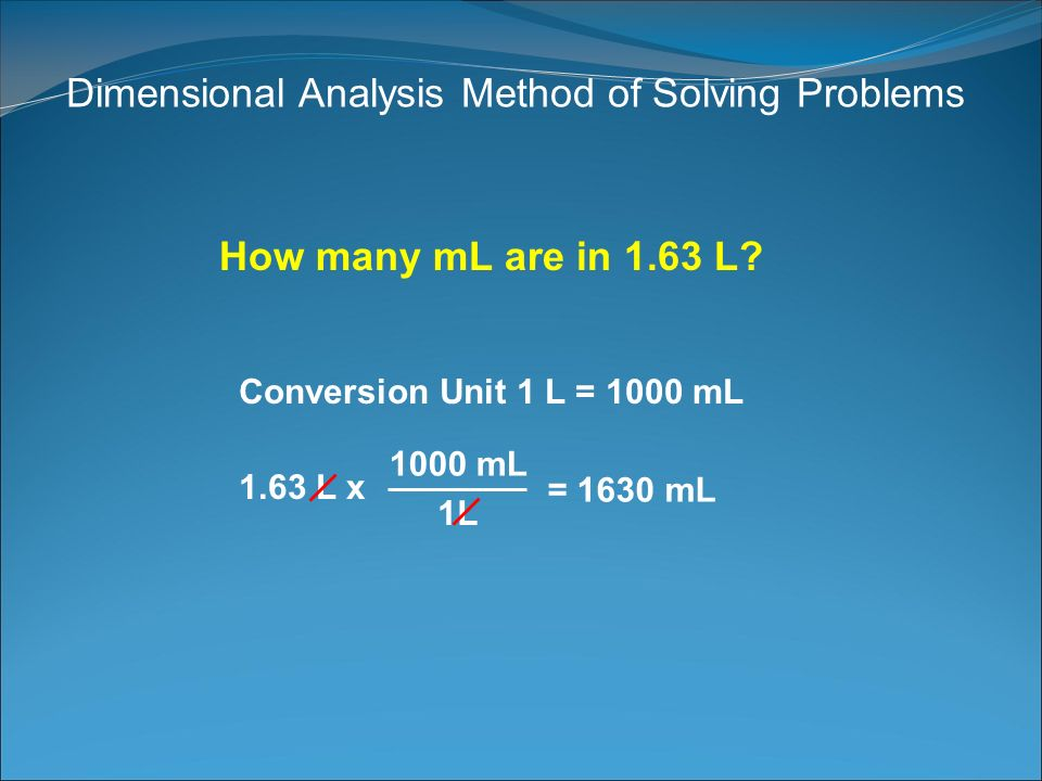 Dimensional Analysis Method of Solving Problems