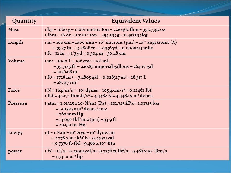 Quantity Equivalent Values