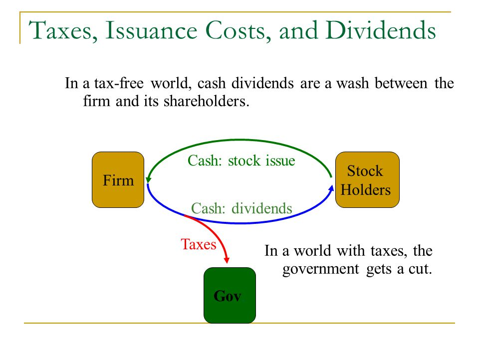 Taxes, Issuance Costs, and Dividends