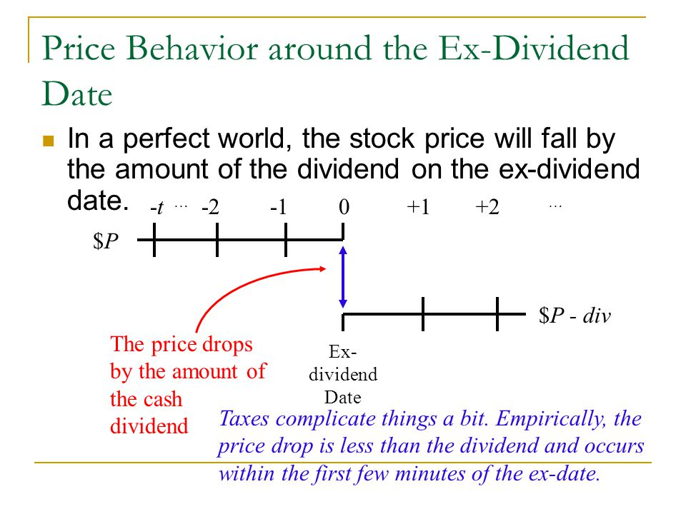 Price Behavior around the Ex-Dividend Date