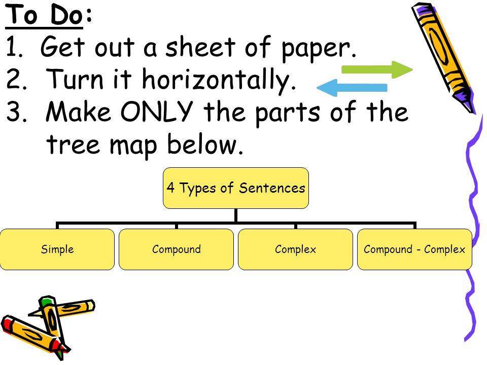 To Do: 1. Get out a sheet of paper. 2. Turn it horizontally. 3