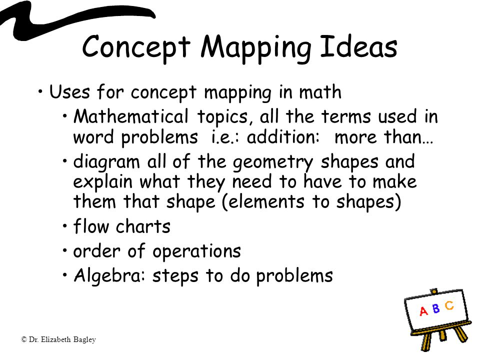 Concept Mapping Ideas Uses for concept mapping in math