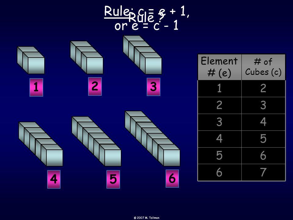 Rule: c = e + 1, Rule or e = c - 1. Element # (e) # of Cubes (c) 1. 2. 3. 1. 2. 2. 3. 3.
