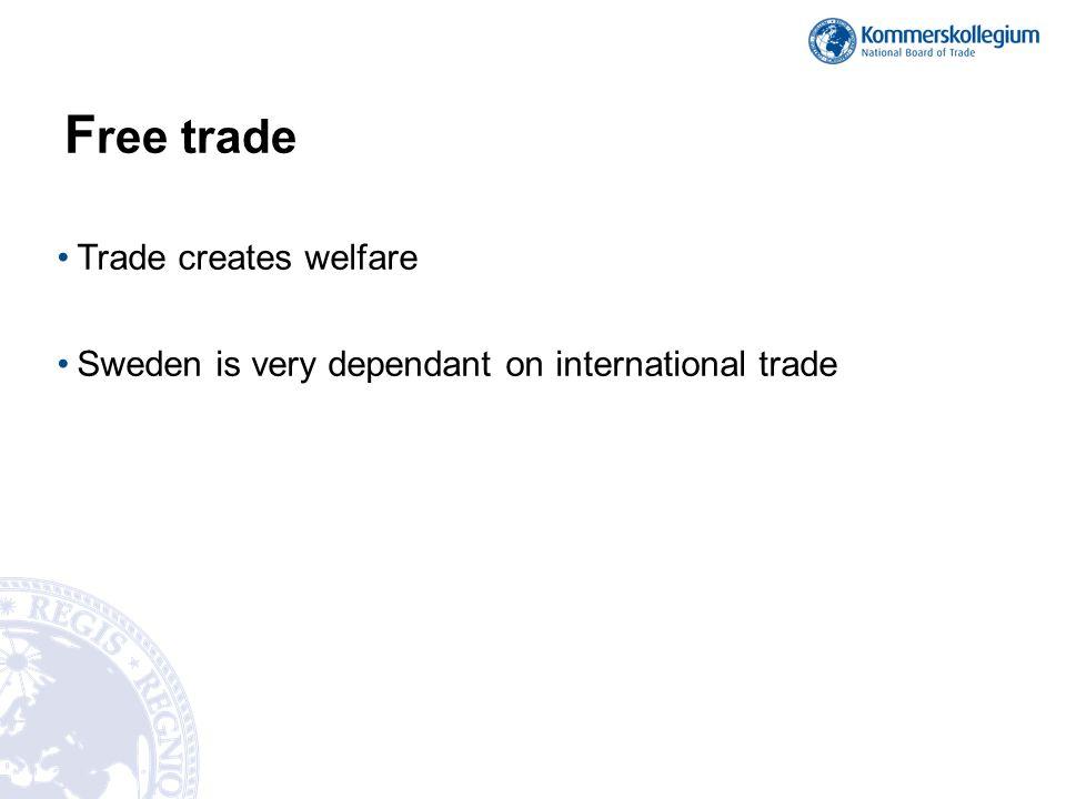 Free trade Trade creates welfare