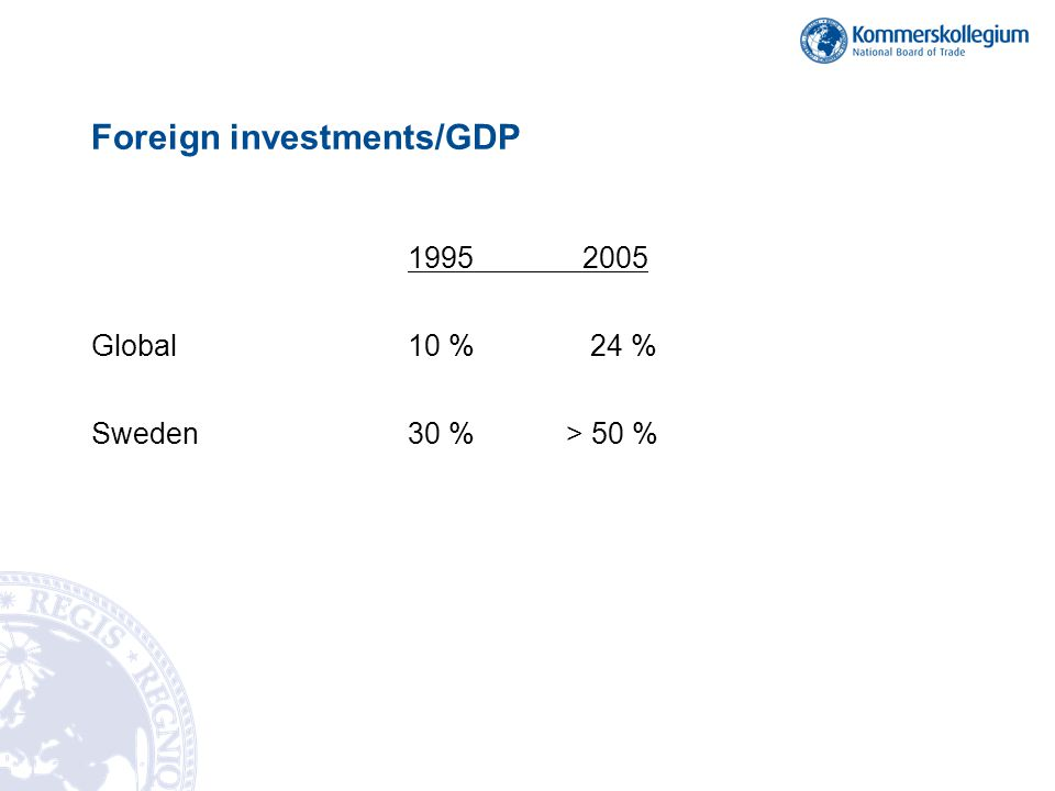 Foreign investments/GDP