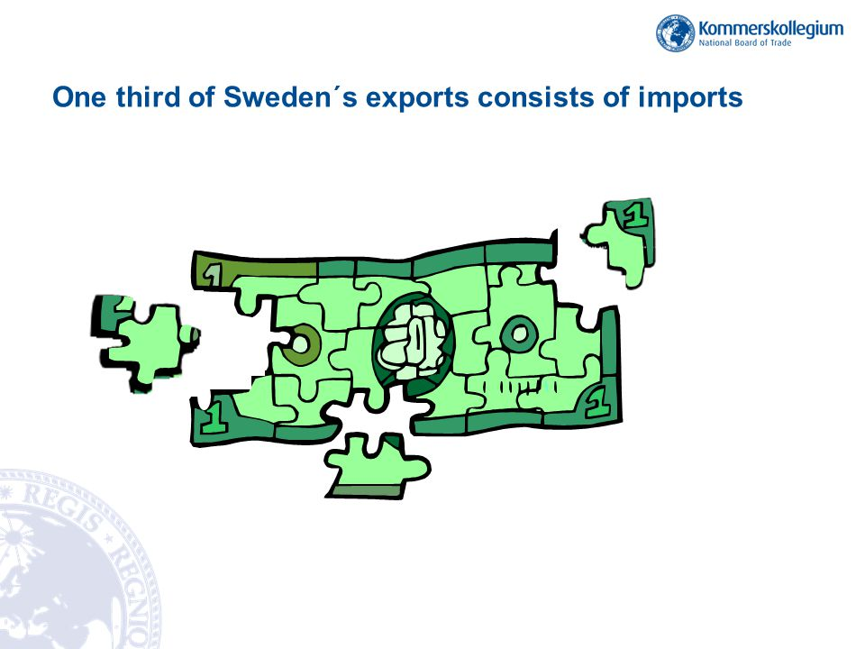 One third of Sweden´s exports consists of imports