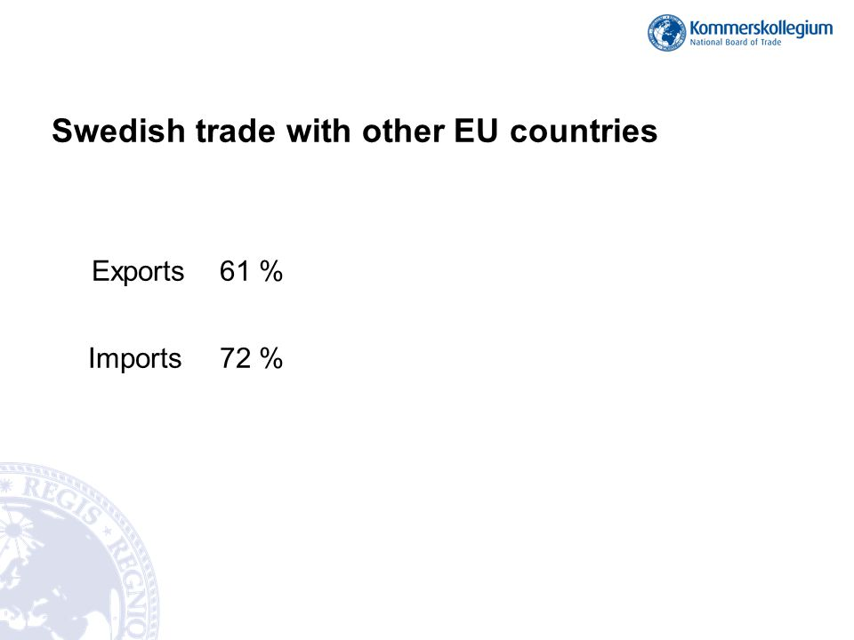 Swedish trade with other EU countries