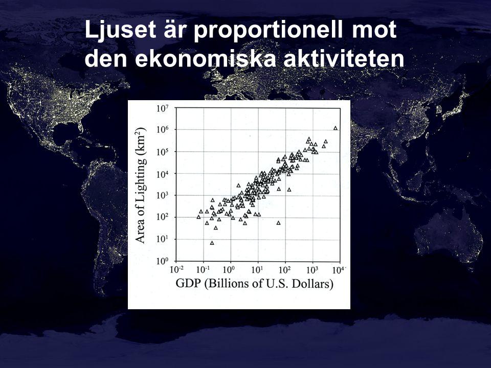 Ljuset är proportionell mot den ekonomiska aktiviteten