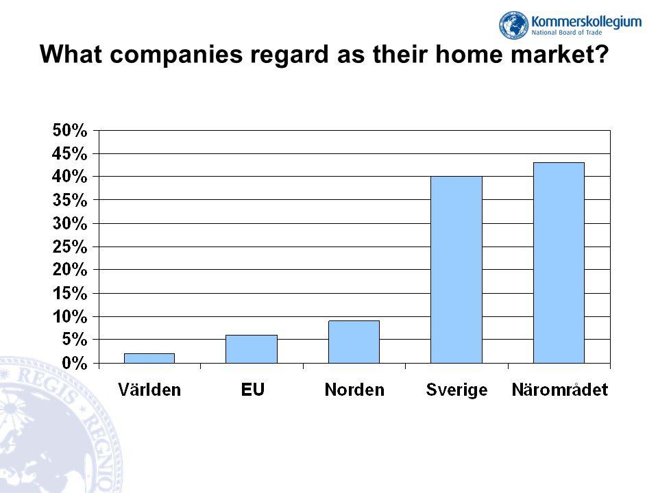 What companies regard as their home market