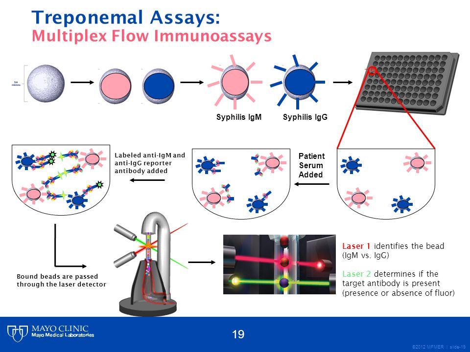 Treponemal Assays: Multiplex Flow Immunoassays
