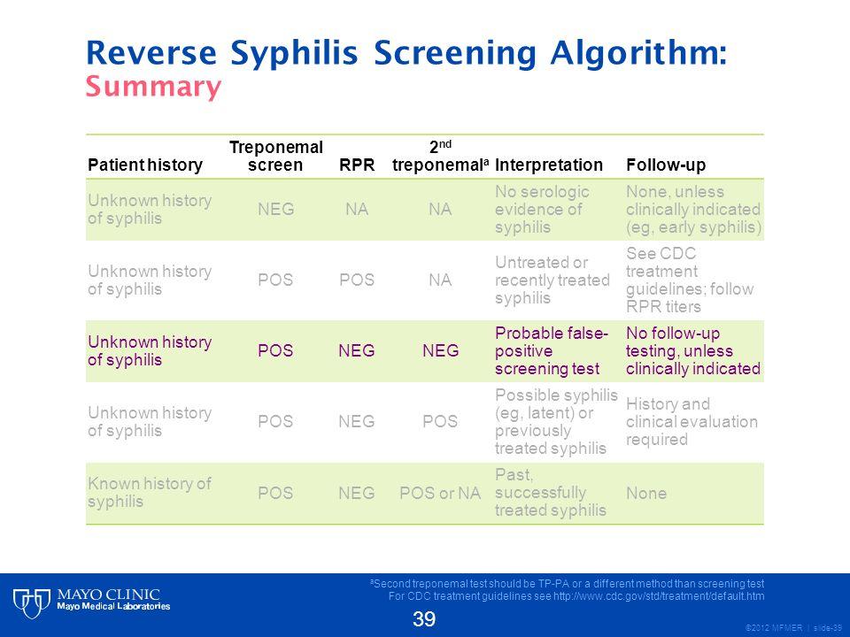 Reverse Syphilis Screening Algorithm: Summary