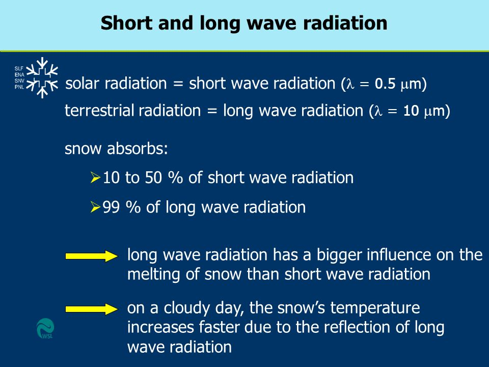 Short and long wave radiation