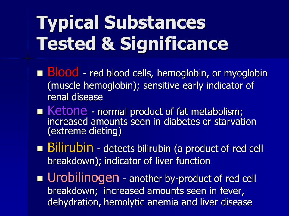 Typical Substances Tested & Significance