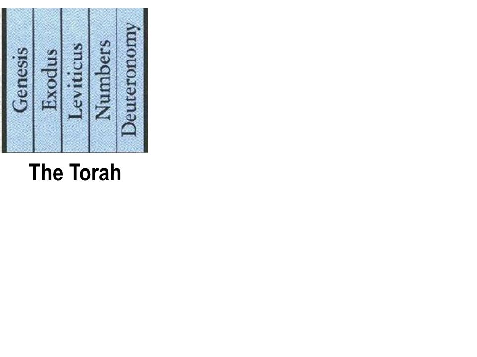 Old Testament Books The Torah 68