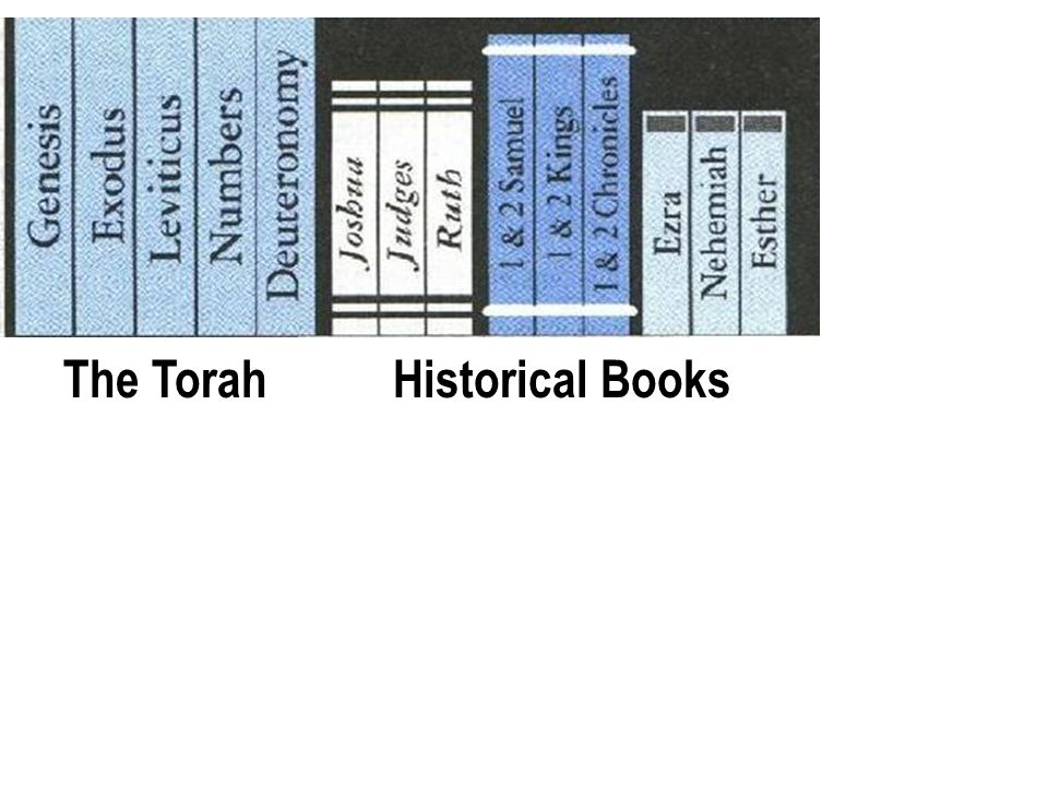 The Torah Historical Books