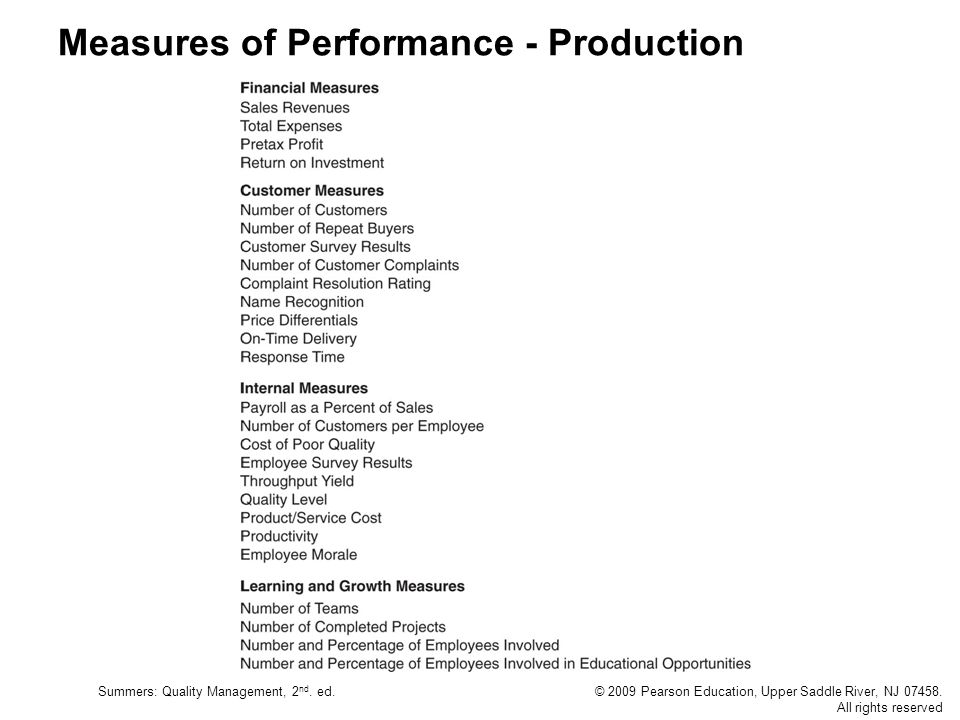 Measures of Performance - Production