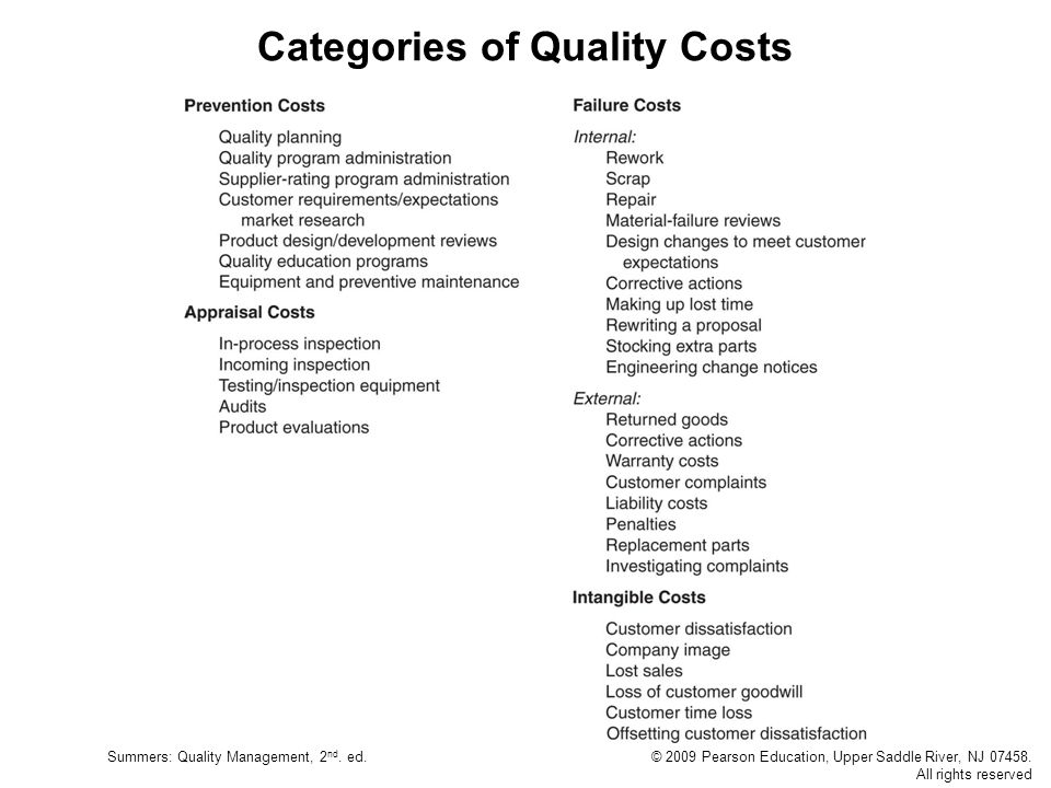 Categories of Quality Costs