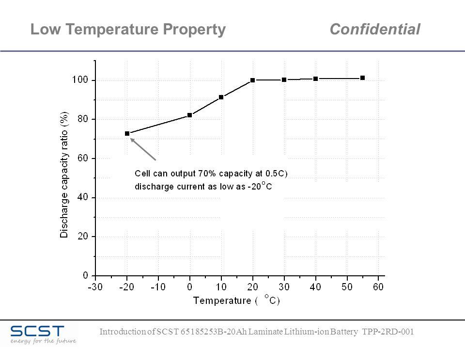 Low Temperature Property Confidential
