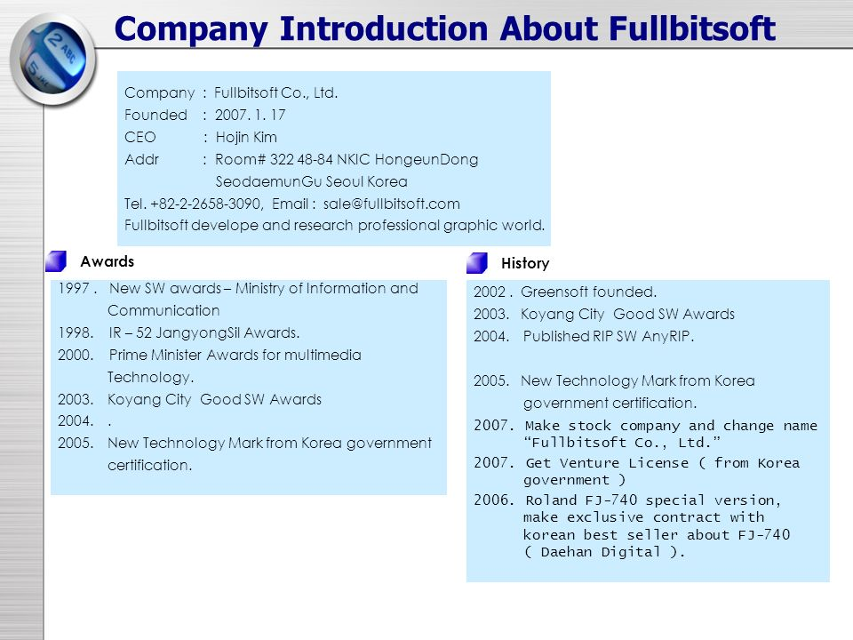 Company Introduction About Fullbitsoft