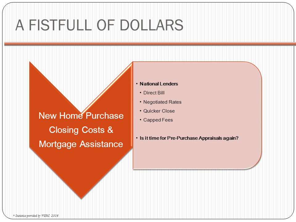 New Home Purchase Closing Costs & Mortgage Assistance