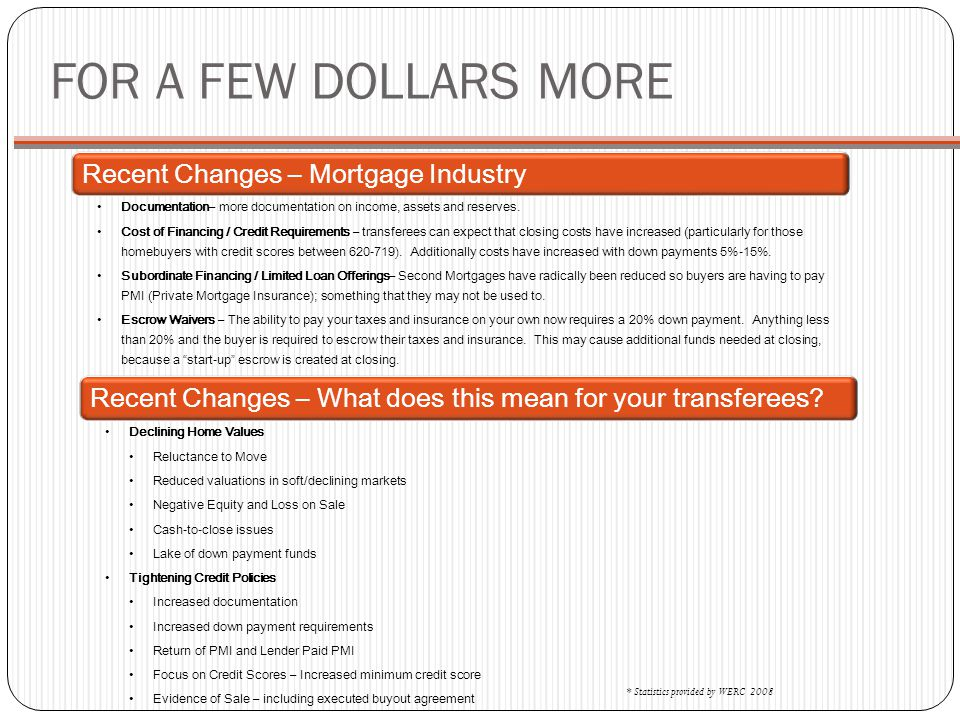 FOR A FEW DOLLARS MORE Recent Changes – Mortgage Industry