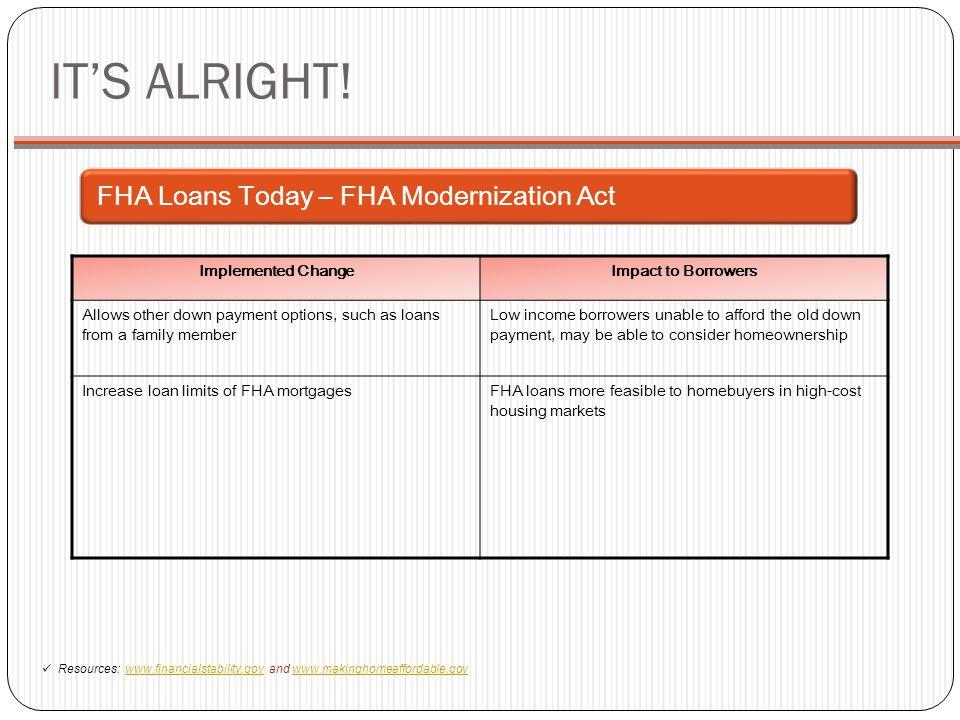 IT'S ALRIGHT! FHA Loans Today – FHA Modernization Act