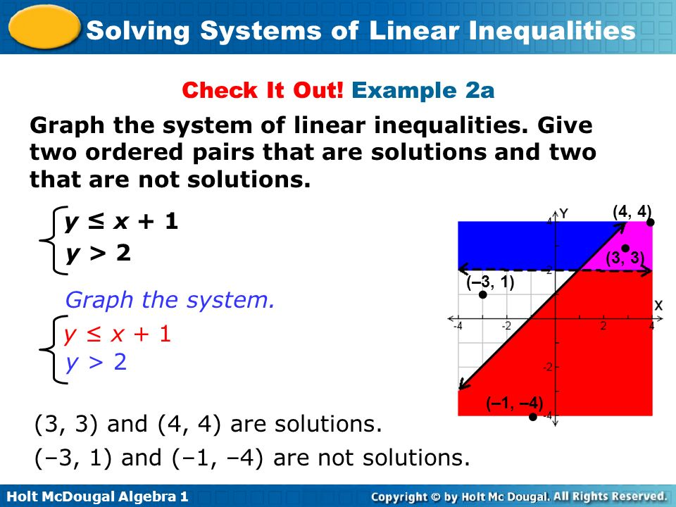 (–3, 1) and (–1, –4) are not solutions.