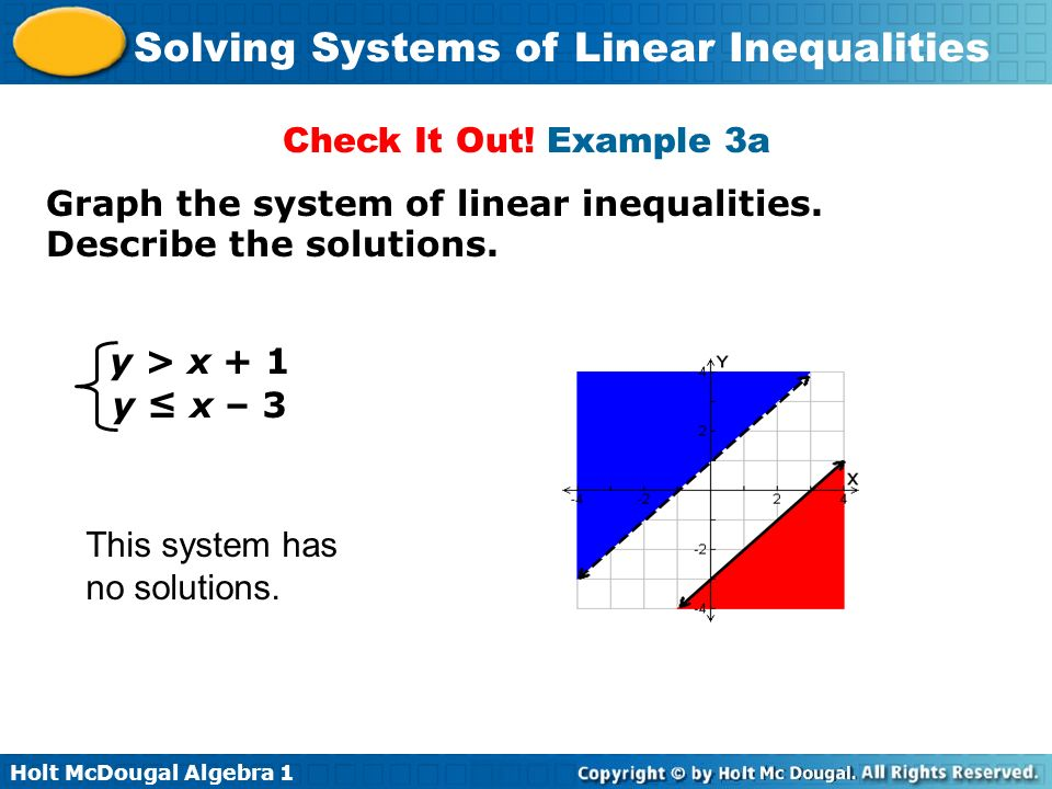 Check It Out! Example 3a Graph the system of linear inequalities. Describe the solutions. y > x + 1.