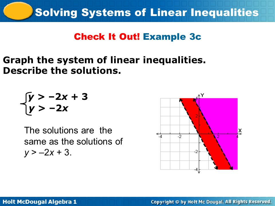 Check It Out! Example 3c Graph the system of linear inequalities. Describe the solutions. y > –2x + 3.