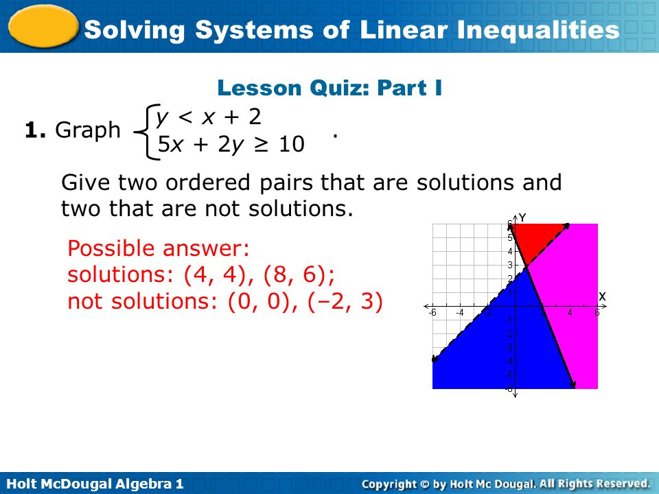 Lesson Quiz: Part I y < x + 2. 1. Graph . 5x + 2y ≥ 10.