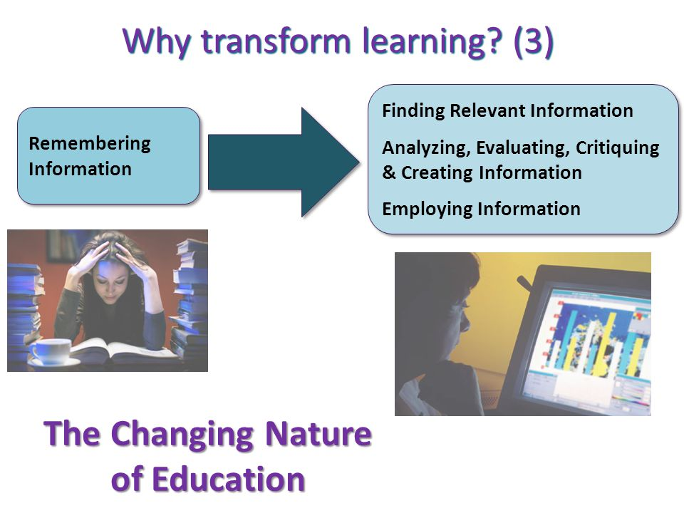 The Changing Nature of Education