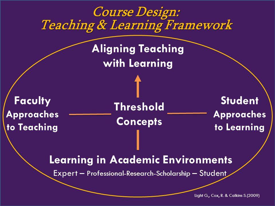 Course Design: Teaching & Learning Framework